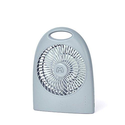 LYFS Mini Ventilador de mano Súper silencioso Escritorio portátil Mesa de escritorio...