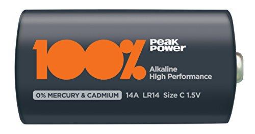 WELL BAT-R14/ALK-BL2-PP Alkaline Battery R14 (C) 2 Stück/Blister Peak Power transparent