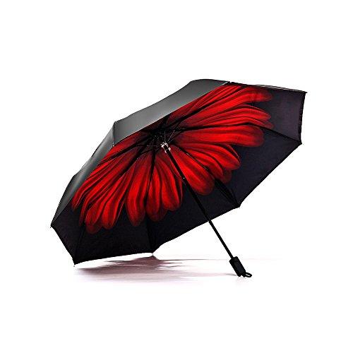 WILLIAM&KATE Travel Windproof Automatique Créatif Trois Fold Sunny UV Umbrella Outdoor Use