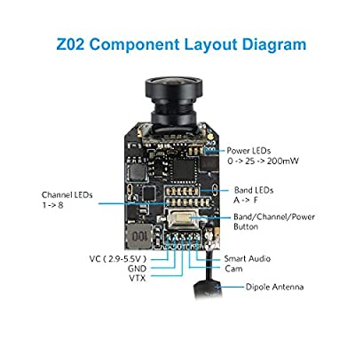 BETAFPV Z02 FPV Camera 480TVL CMOS AIO Camera with 25mW 200mW Switchable Transmitter Support OSD SmartAudio for Tiny Whoop Blade Inductrix Racing Drone