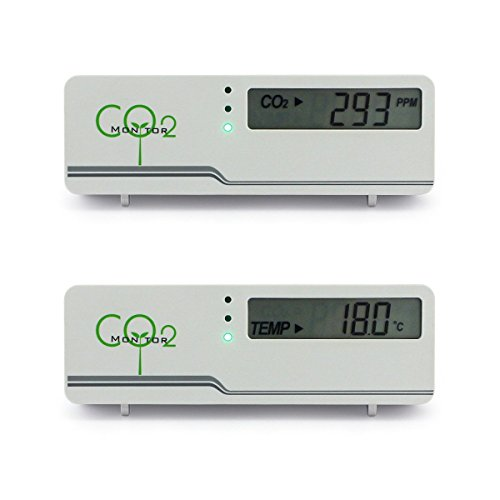 CO2-Messgerät inkl. Netzteil und Software – AirControl Raumklima Überwachung - 5