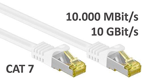Kab24® Rj45 Patchkabel Netzwerkkabel Computerkabel Internetkabel CAT 7 Rohkabel 600 MHz mit CAT6a Stecker Halogenfrei 10 GBit/s reines Kupfer