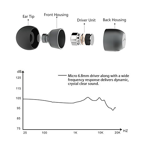 ... Active Noise Cancelling cuffie tzomsze Wireless Bluetooth Over  Auricolari Stereo Headset Per Sport ufficio  ... 48deba9296fc