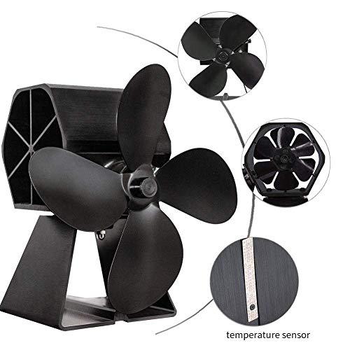 Ventiladores de chimenea, Ventiladores de chimenea, Ventilador eléctrico Para estufas de leña...
