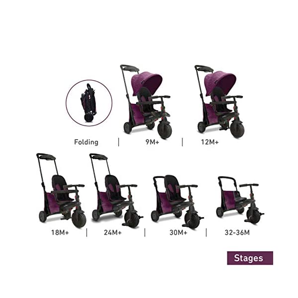 "smarTrike smarTfold 500 Folding Baby Tricycle for 1 Year Old, Purple Smartrike smarTrike has designed this innovative 7 in 1 trike that you can folds fully and in one piece, no dismantling needed! When folded, the ""Grow with Me"" toddler tricycle is very compact, so you can store it with ease, or take it with you when you travel. The smartfold 500 is a smart trike that grows with your baby from 9 months old. Easily adapt the trike from being a baby tricycle with push handle all the way to being a tricycle for 2 year old kids, there's a setting for every stage of development. This smart trike steers intuitively, just touch the parent handle and it moves in the direction you want to go (patented Touch Steering technology). The toddler tricycle also has patented shock-absorbers to ensure a smooth ride for your baby. 2"