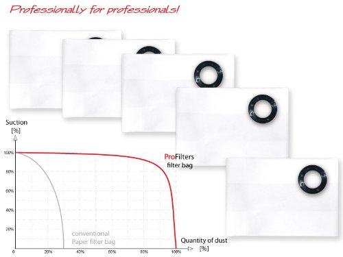 Preisvergleich Produktbild 10x Staubbeutel Filtersack für Hilti VCD 50