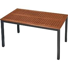 Suchergebnis Auf Amazon De Fur Gartentisch Aluminium 150x90