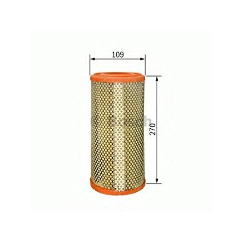 K/&N 33-2840 Filtri Aria Sostitutivi Auto Lavabile e Riutilizzabile