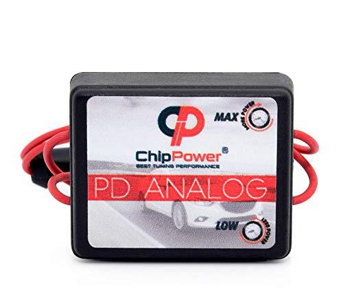 Chip de Potencia ChipPower PDa para Coche GOLF IV 1.9 TDI 100...