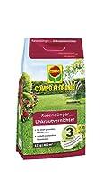 Compo Floranid Rasendünger plus Unkrautvernichter, Rasenpflege und Unkrautvernichtung in einem Produkt, 12 kg für 400 m²