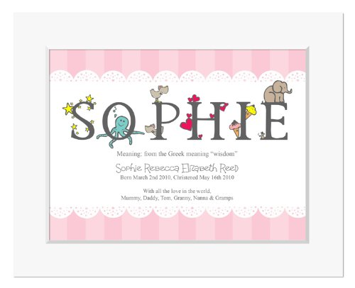 Personalised alphabet meaning of name print for girls new baby personalised alphabet meaning of name print for girls new baby gifts christening gifts for girls amazon kitchen home negle