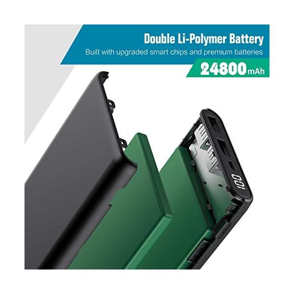 Trswyop Power Bank 24800mAh, 【Ultima Versione-Ricarica Veloce】 Caricabatterie Portatile con LCD Digital Display… 3 spesavip