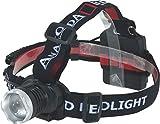 Anaconda Headlight T6 2048416 Kopflampe