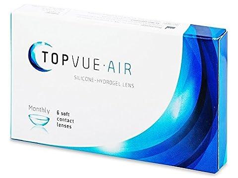 TopVue Air Monatslinsen, 6 Stück / BC 8.6 mm /