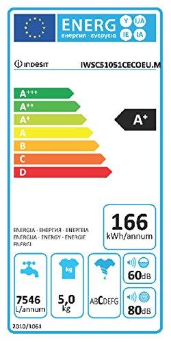 Indesit IWSC 51051 Ceco - 2