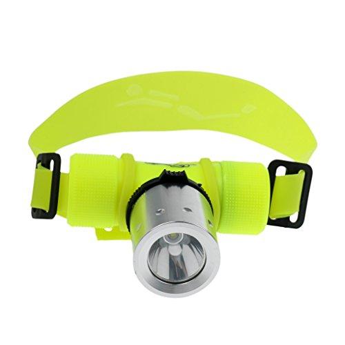Preisvergleich Produktbild B Baosity LED Stirnlampe Kopflampe Taschenlampe Stirnleuchte