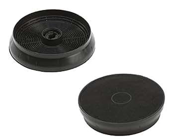 drehflex 2 st ck aktivkohlefilter kohlefilter carbonfilter dunstabzugshaube 145mm passend. Black Bedroom Furniture Sets. Home Design Ideas