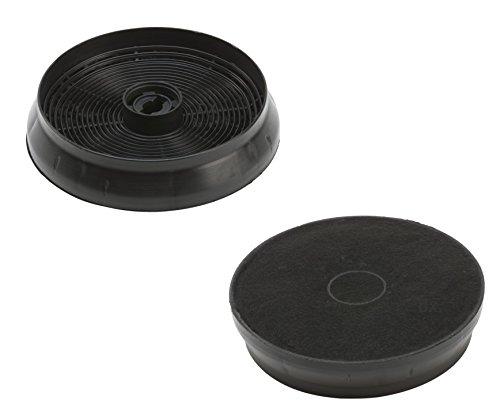 DREHFLEX® - 2 Stück Aktivkohlefilter Kohlefilter Carbonfilter Dunstabzugshaube 145mm - passend für Refsta Hauben - passend für Kohlefilter K25.1