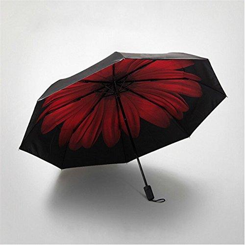 Ombrello da Viaggio,CAMTOA Ombrello Pieghevoli Antivento,50+ Anti-UV Creativo Ombrello con Fiore Fodera ,Pioggia/Sole Ombrello,Compatto Antivento Ombrello per Viaggio,Outdoor & Uso Quotidiano