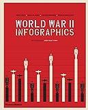 World War II: Infographics