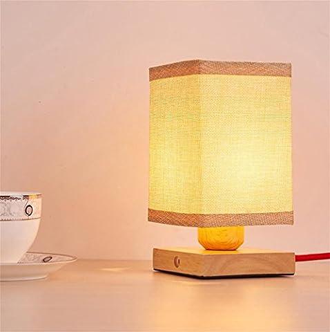 GBT Restaurant Hot Pot Restaurant Wohnzimmer Vogel Licht (LED-Leuchten, warmes Licht, weißes Licht, Kronleuchter, Innenbeleuchtung, Außenleuchten, Wandleuchten)