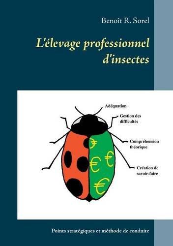 L'élevage professionnel d'insectes : Points stratégiques et méthode de conduite
