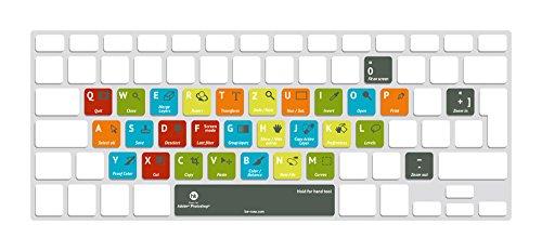 KH-PS-GRM Tastaturen