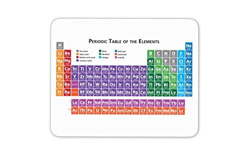Preisvergleich Produktbild Periodensystem Mauspad Wissenschaft Chemie Geschenk für Computer PC Geschenk 8168