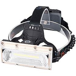 OPmeA LED Phare 3-Mode Phare USB de Charge Lampe de Poche Frontale Lanterne Angle réglable tête Torche pour la pêche à vélo