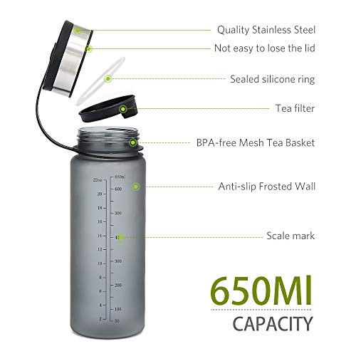 Landnics Botella de Agua Deportivo, 650ml sin BPA para Deportes, Camping, Yoga, Senderismo, Viajes, Oficina, Ideal para los niños y Adultos