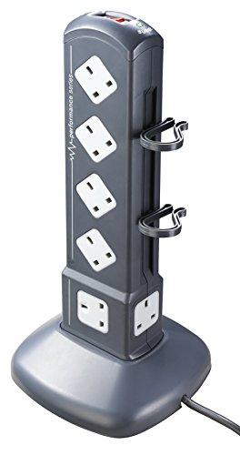 MasterPlug Indoor Power SRPT122-MP 12-Steckerleiste mit Überspannungsschutz mit 2m Verlängerungskabel für Telekom und Daten - Metallgrau (Überspannungsschutz Daten)