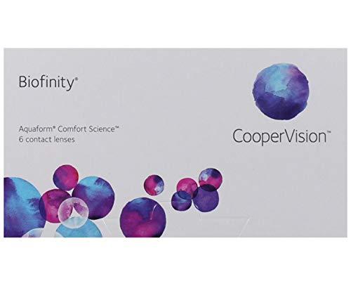 Biofinity - Lentes de contacto esféricas mensuales