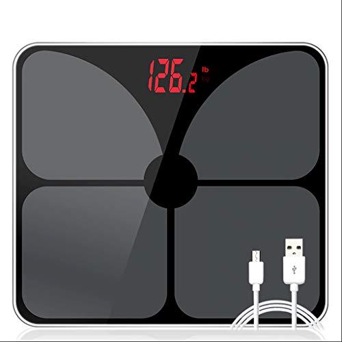 Nombre: Escala de saludIndicador de peso: pantalla LEDForma de la escala de salud: cuadradoMaterial del panel de la escala de salud: vidrio templadoCaracterísticas especiales de la escala de salud: no hay características especialesClasificación de lo...