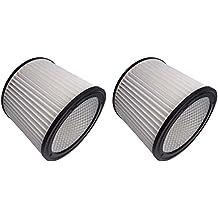 Cleanwizzard - Filtro para aspiradora Parkside PNTS 30/4(E/S) (1 rollo de 16 L) 2 filtros redondos