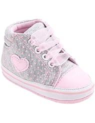 Malloom Chica lienzo zapatos niños zapatos zapatillas antideslizante suave único niño del bebé