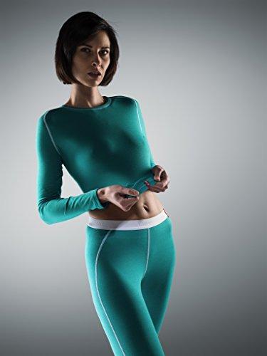 Löffler Sous-pantalon fonctionnel long (Adria)