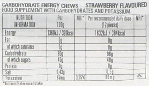 CLIF - SHOT Bloks Energie-Würfel Erdbeere - 60g