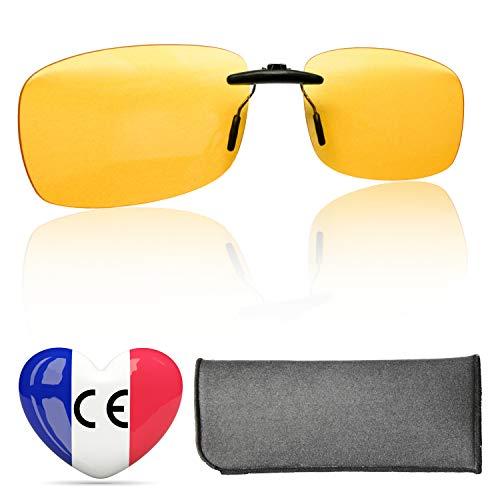 Anti-Blaulicht Clip für Brillen - Universelles Design Dass Sich An Alle Gestelle Anpasst - Überbrille Filtert Computerbildschirme - Clip-on OTG Schutz Vor Bildschirmmüdigkeit
