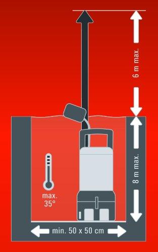 Einhell-Schmutzwasserpumpe-GE-DP-3925-ECO-Power-390-Watt-max-10000-lh-max-6-m-Frderhhe-Fremdkrper-bis-25-mm-stufenloser-Schwimmerschalter