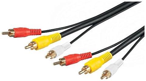 Wentronic Audio/Video Kabel (3x Cinchstecker auf 3x Cinchstecker) 20 m