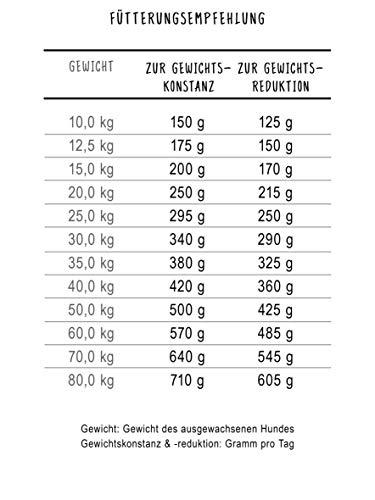 Bosch 44102 Hundefutter Light 12.5 kg - 2