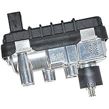 Turbo G185 - Actuador eléctrico