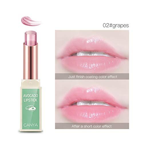 OVERMAL Lippenstift, Lipgloss, Matte Liquid Lipstick, Lippe Gloss, CANYA Transparenter...
