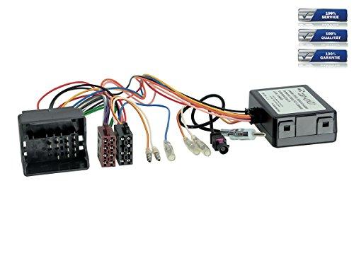 CAN-Bus Kit Mercedes Quadlock - Strom + Lautsprecher + DIN Antenne (Antenne Lautsprecher)