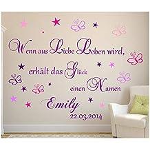 Wandtattoo Kinderzimmer Sprueche Einzigartig Alice Im Wunderland ...