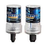 Sipobuy H7 55W 6000K Weiße HID Xenon Scheinwerfer Burner Lampe ERSATZLAMPE BULBS Ersatz Licht Birnen AC 12V, (Pack of 2)