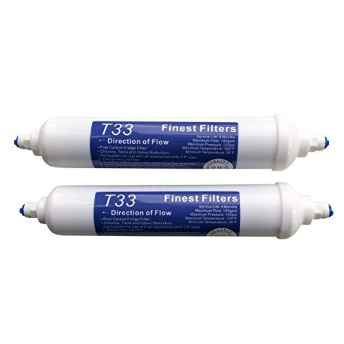 2 x Replacement Under Sink Filter Cartridges 6 Month for all Undersink Systems