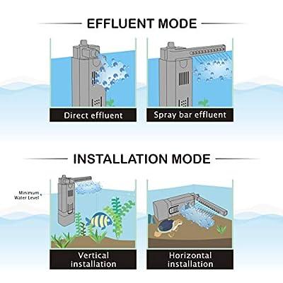 Hygger Aquarien Filter Regelbar 7W 420 L/h Aquarium Innenfilter Schwammfilter Wasserfilter Leise für 10-150L Aquarium mit Filtermedien (mit Schwamm und Aktivkohle)