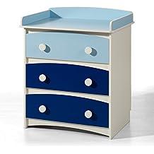 Cómoda 3 cajones. Color Blanco-Azul y Marino. En la parte superior incluye protección lateral para colocar el cambiador del peque. Oferta especial.
