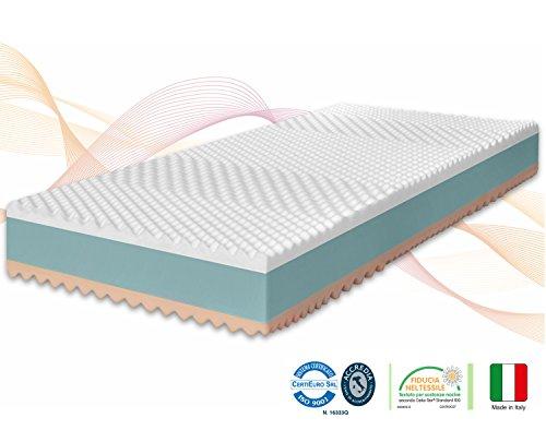 Materasso Singolo Memory 80x200 alto 22 cm - RAINBOW - 3 Strati ...